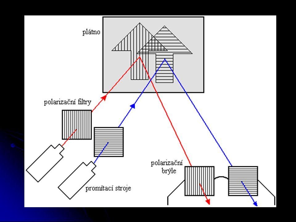  Pokud by divák sledoval ve 3D kině film bez polarizačních brýlí, vnímal by obraz neostrý a nepřehledný.