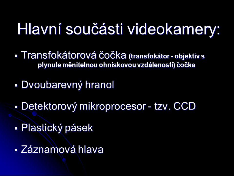 Hlavní součásti videokamery:  Transfokátorová čočka (transfokátor - objektiv s plynule měnitelnou ohniskovou vzdáleností) čočka  Dvoubarevný hranol