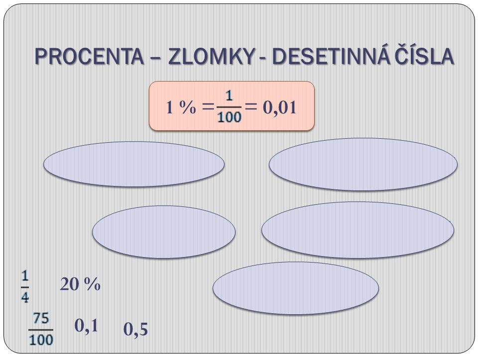 PROCENTA – ZLOMKY - DESETINNÁ ČÍSLA 1 % = = 0,01 10 % = = = = = = 0,2 25 % = = = 0,25 75 % = = = 0,75 50 % = = =20 % 0,1 0,5