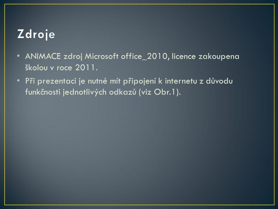 ANIMACE zdroj Microsoft office_2010, licence zakoupena školou v roce 2011.