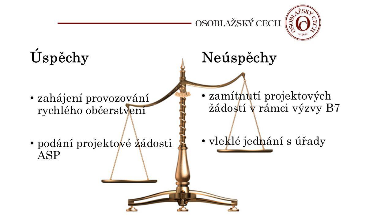 Osoblažský cech, o.p.s.