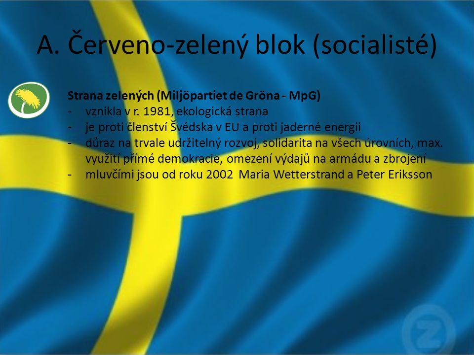 A. Červeno-zelený blok (socialisté) Strana zelených (Miljöpartiet de Gröna - MpG) -vznikla v r. 1981, ekologická strana -je proti členství Švédska v E