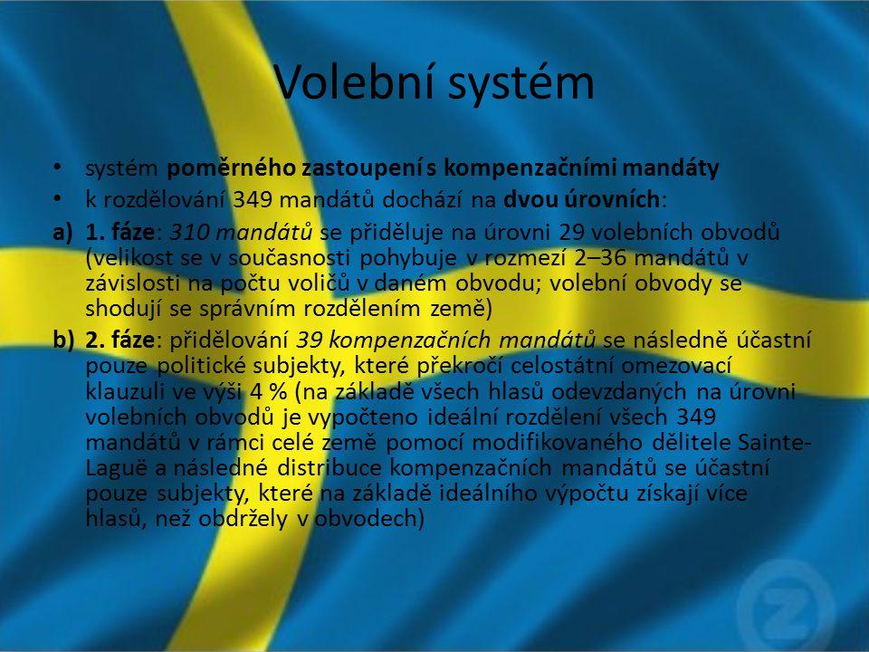Volební systém systém poměrného zastoupení s kompenzačními mandáty k rozdělování 349 mandátů dochází na dvou úrovních: a)1. fáze: 310 mandátů se přidě