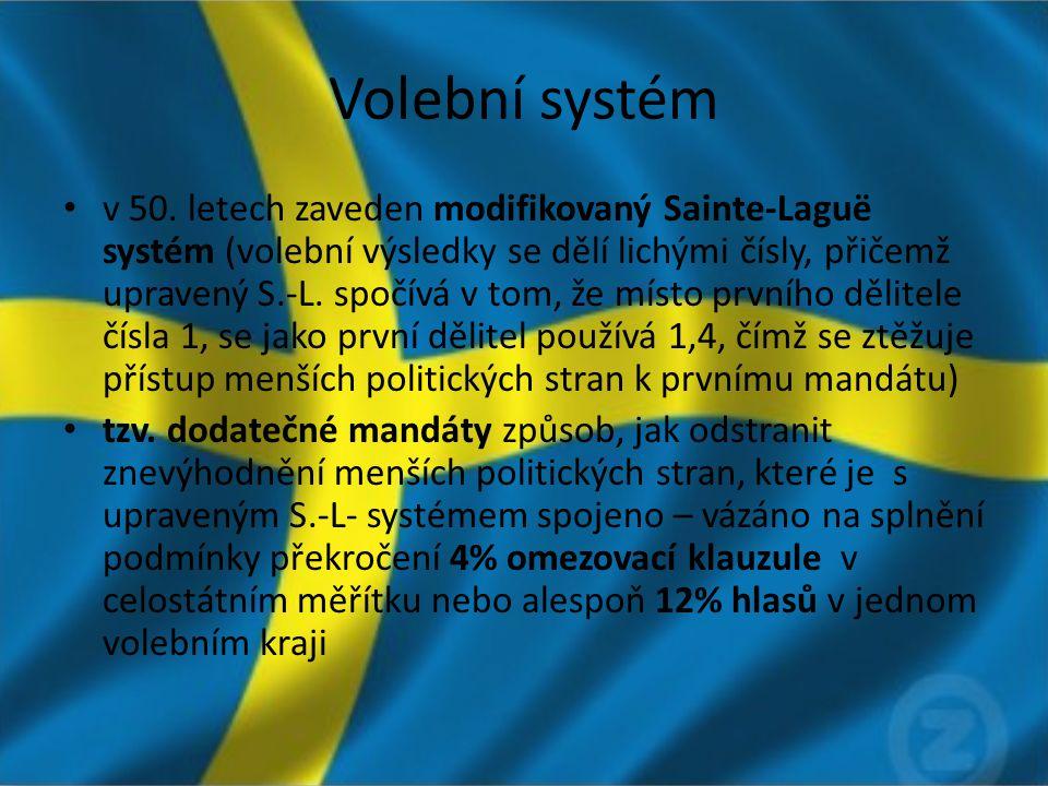 Volební systém v 50. letech zaveden modifikovaný Sainte-Laguë systém (volební výsledky se dělí lichými čísly, přičemž upravený S.-L. spočívá v tom, že