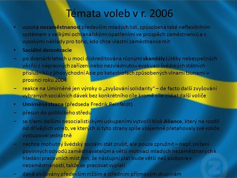 Témata voleb v r. 2006 vysoká nezaměstnanost především mladých lidí, způsobená také neflexibilním systémem s velkými ochranářskými opatřeními ve prosp