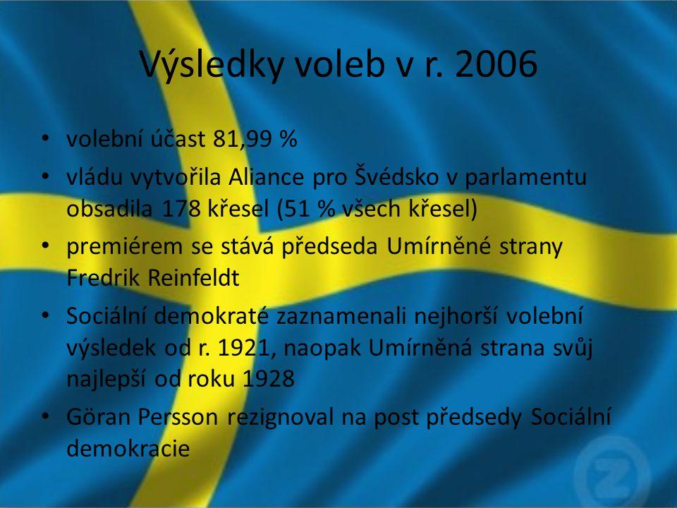 Výsledky voleb v r. 2006 volební účast 81,99 % vládu vytvořila Aliance pro Švédsko v parlamentu obsadila 178 křesel (51 % všech křesel) premiérem se s