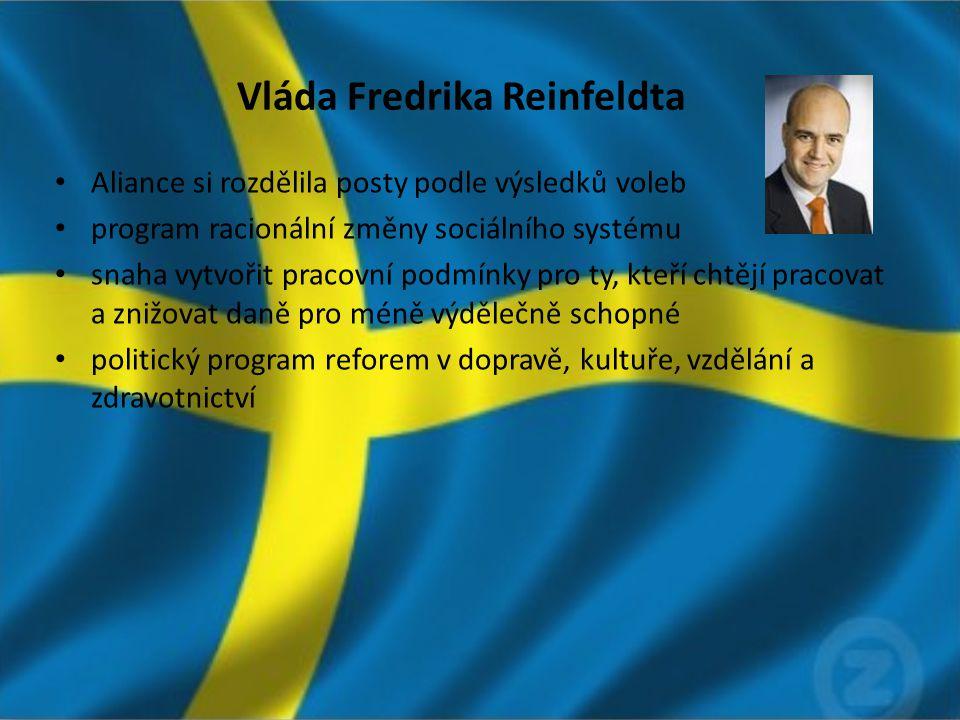 Vláda Fredrika Reinfeldta Aliance si rozdělila posty podle výsledků voleb program racionální změny sociálního systému snaha vytvořit pracovní podmínky pro ty, kteří chtějí pracovat a znižovat daně pro méně výdělečně schopné politický program reforem v dopravě, kultuře, vzdělání a zdravotnictví