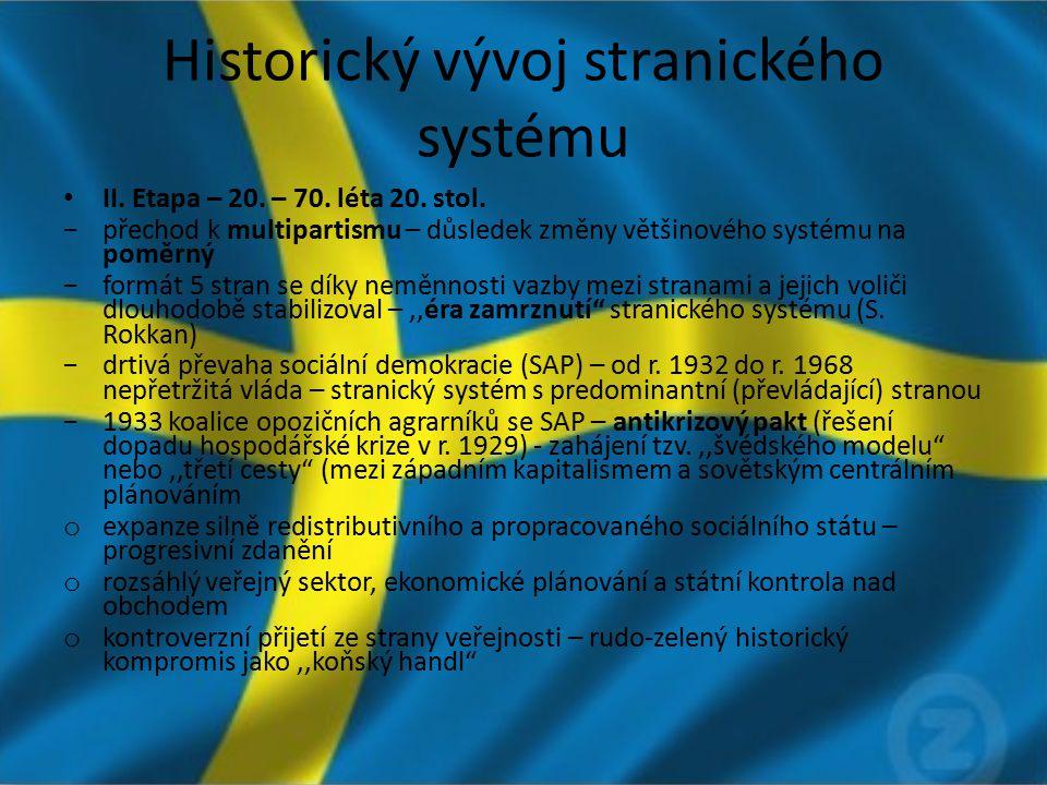 Historický vývoj stranického systému II. Etapa – 20. – 70. léta 20. stol. −přechod k multipartismu – důsledek změny většinového systému na poměrný −fo