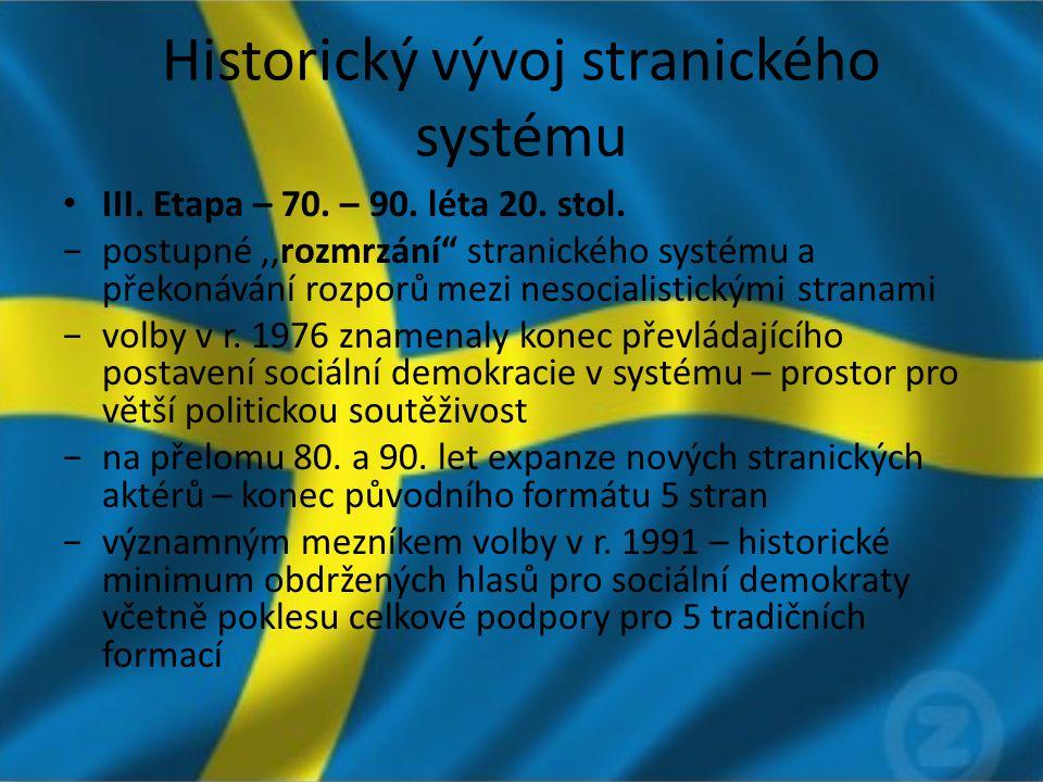 """Historický vývoj stranického systému III. Etapa – 70. – 90. léta 20. stol. −postupné,,rozmrzání"""" stranického systému a překonávání rozporů mezi nesoci"""