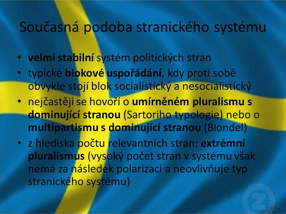 Současná podoba stranického systému velmi stabilní systém politických stran typické blokové uspořádání, kdy proti sobě obvykle stojí blok socialistick