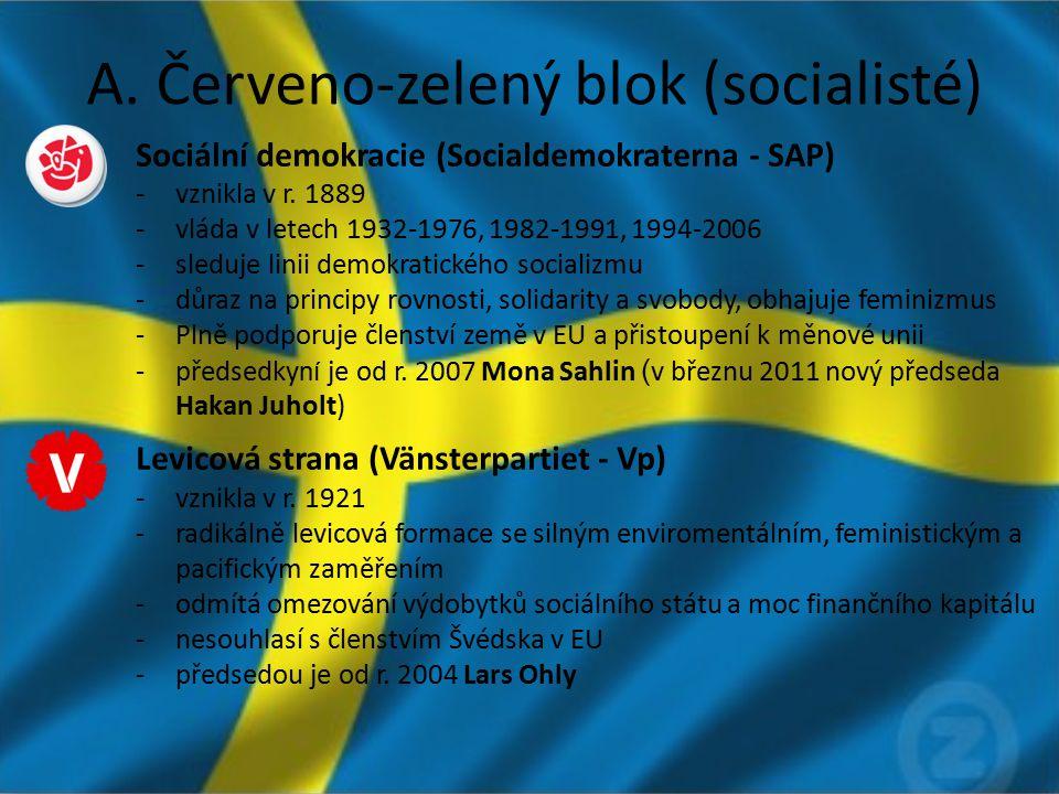 A. Červeno-zelený blok (socialisté) Sociální demokracie (Socialdemokraterna - SAP) -vznikla v r. 1889 -vláda v letech 1932-1976, 1982-1991, 1994-2006