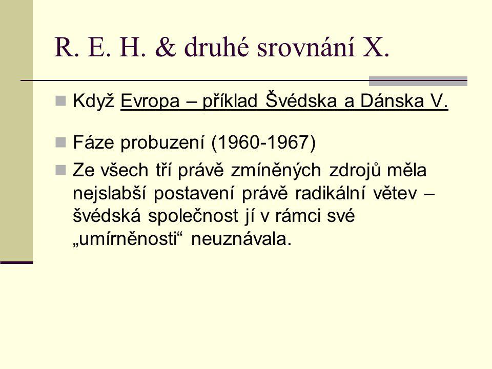 R.E. H. & druhé srovnání X. Když Evropa – příklad Švédska a Dánska V.