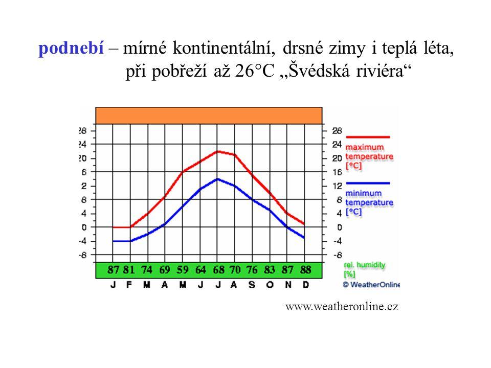 """podnebí – mírné kontinentální, drsné zimy i teplá léta, při pobřeží až 26°C """"Švédská riviéra www.weatheronline.cz"""