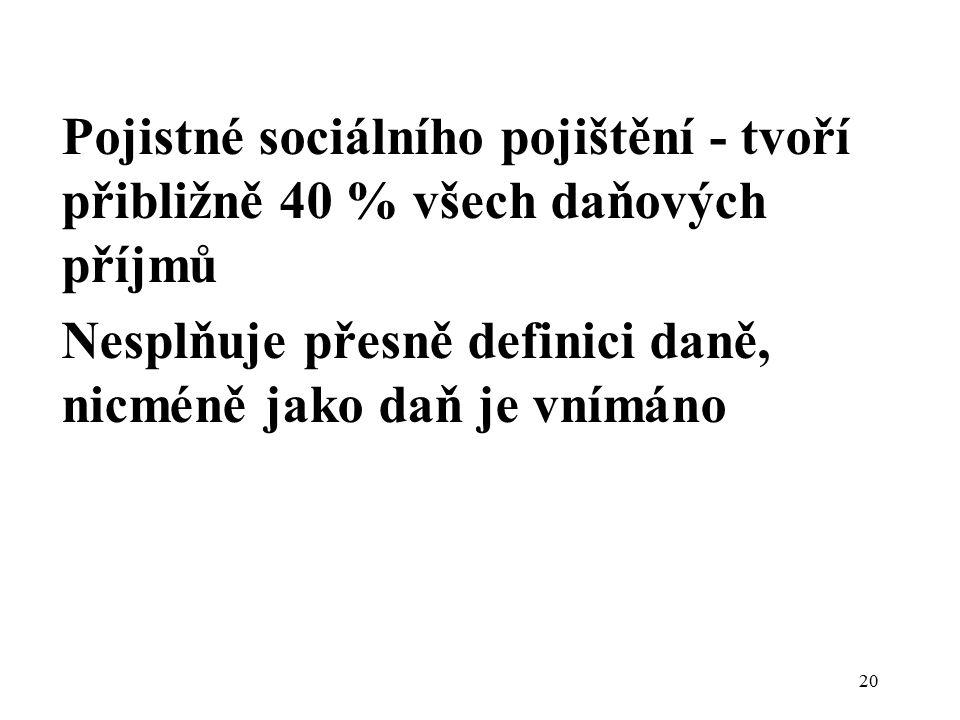 Pojistné sociálního pojištění - tvoří přibližně 40 % všech daňových příjmů Nesplňuje přesně definici daně, nicméně jako daň je vnímáno 20