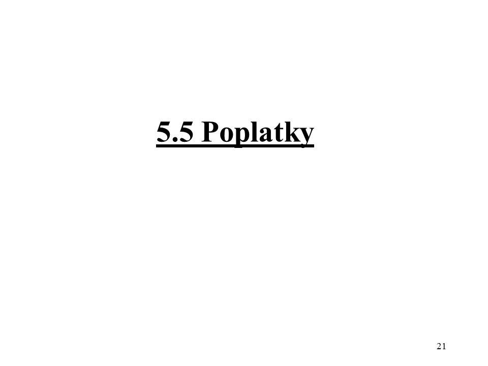 5.5 Poplatky 21