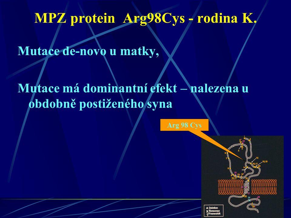 MPZ protein Arg98Cys - rodina K. Mutace de-novo u matky, Mutace má dominantní efekt – nalezena u obdobně postiženého syna Arg 98 Cys