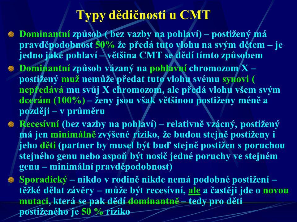 Hlavní a nejčastěji změněné geny u CMT (po vyloučení CMT1A duplikace/HNPP delece) Cx 32 - connexin-32 – CMTX1 MPZ - myelin protein zero (P0) – CMT 1 i 2 PMP 22 - peripheral myelin protein 22 – CMT1A resp.