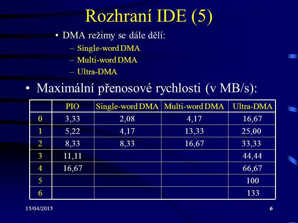 15/04/201527 Rozhraní ATA-4 (2) Režim Ultra-DMA 2 je podle své přenosové rychlosti (33 MB/s) také označován jako Ultra-DMA 33 nebo Ultra-ATA 33 Definuje nový propojovací kabel s 80 vodiči, jehož použití zatím není vyžadováno, ale je doporučováno Tato skutečnost je vynucena vyšší přenoso- vou rychlostí režimu Ultra-DMA 2 a tím i větší náchylností k chybám (šumu)