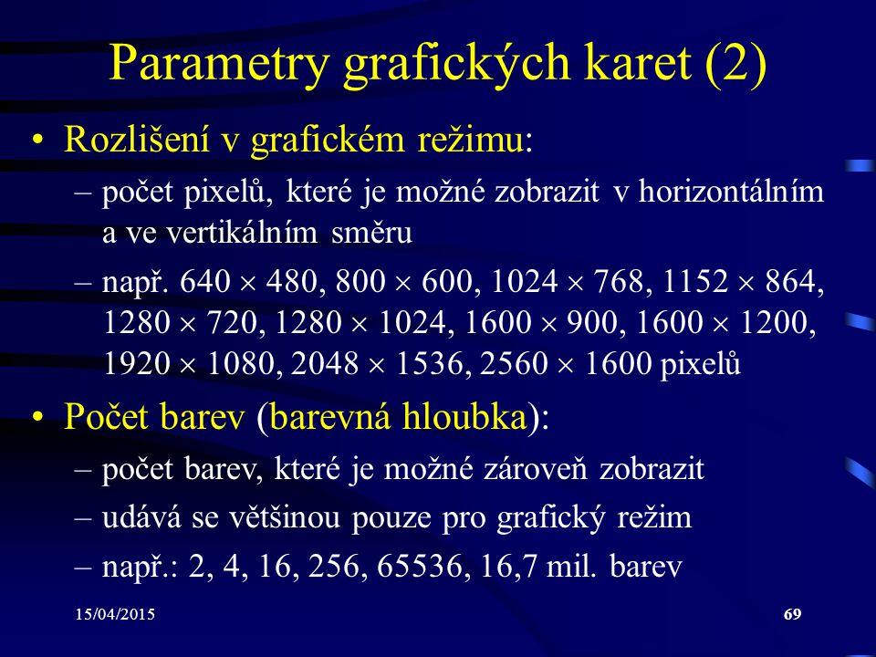 15/04/201569 Parametry grafických karet (2) Rozlišení v grafickém režimu: –počet pixelů, které je možné zobrazit v horizontálním a ve vertikálním směru –např.
