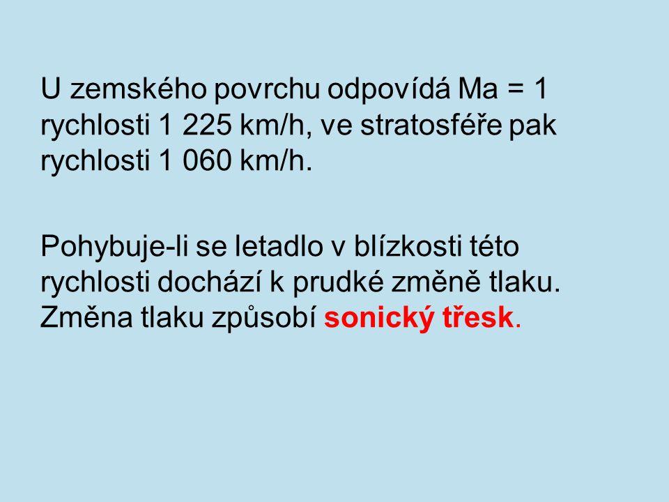 U zemského povrchu odpovídá Ma = 1 rychlosti 1 225 km/h, ve stratosféře pak rychlosti 1 060 km/h.