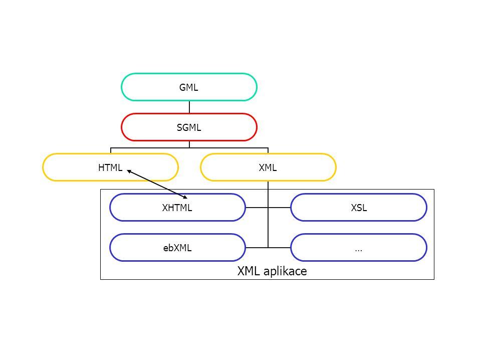 XML aplikace GML SGML HTMLXML XHTMLXSL ebXML…