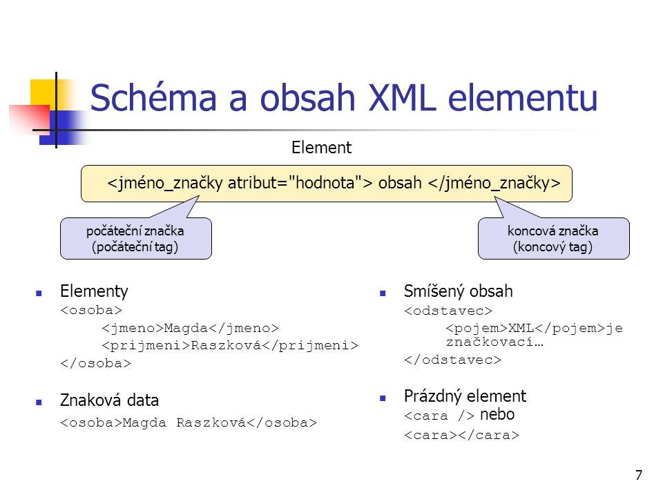 7 Schéma a obsah XML elementu Elementy Magda Raszková Znaková data Magda Raszková Smíšený obsah XML je značkovací… Prázdný element nebo obsah počátečn