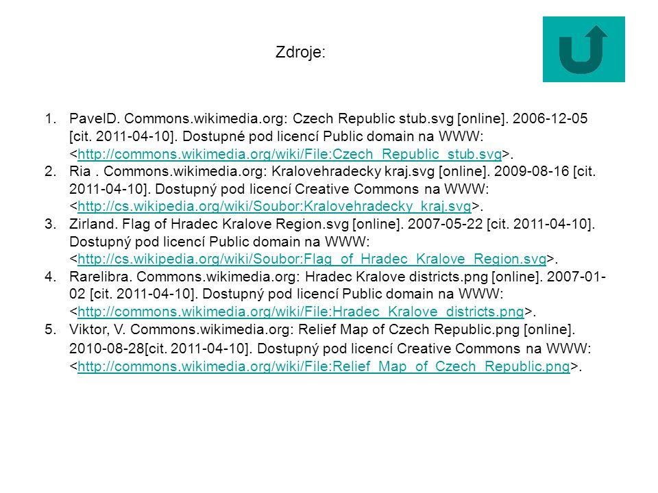 1.PavelD. Commons.wikimedia.org: Czech Republic stub.svg [online]. 2006-12-05 [cit. 2011-04-10]. Dostupné pod licencí Public domain na WWW:.http://com