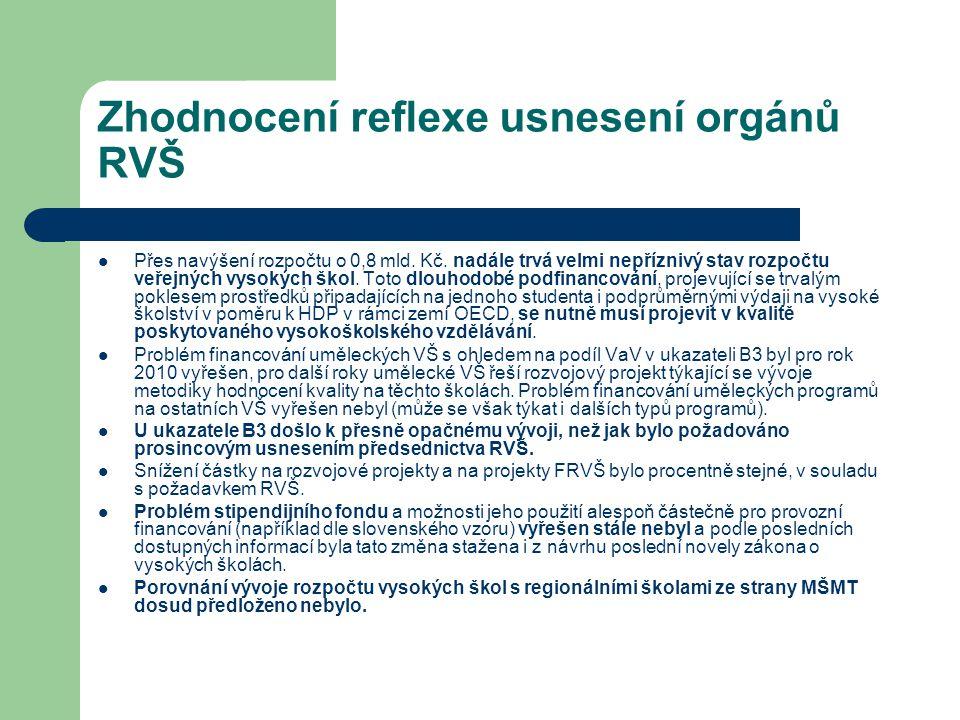 Zhodnocení reflexe usnesení orgánů RVŠ Přes navýšení rozpočtu o 0,8 mld.