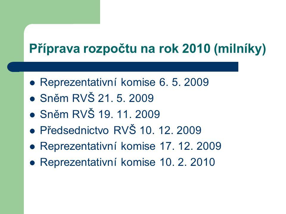 Příprava rozpočtu na rok 2010 (milníky) Reprezentativní komise 6.