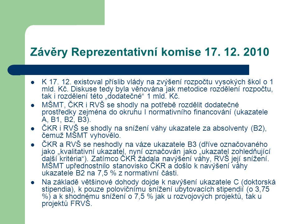 Závěry Reprezentativní komise 17. 12. 2010 K 17.