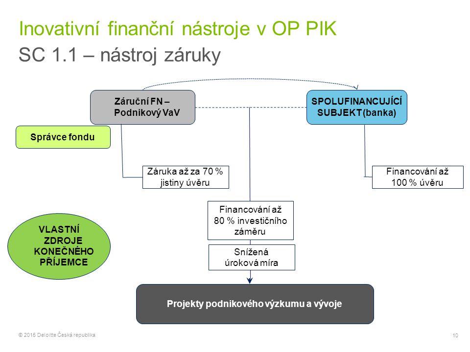 10 © 2015 Deloitte Česká republika Inovativní finanční nástroje v OP PIK SC 1.1 – nástroj záruky Záruční FN – Podnikový VaV SPOLUFINANCUJÍCÍ SUBJEKT (