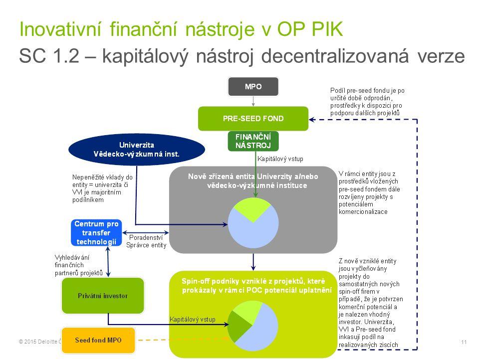 11 © 2015 Deloitte Česká republika Inovativní finanční nástroje v OP PIK SC 1.2 – kapitálový nástroj decentralizovaná verze