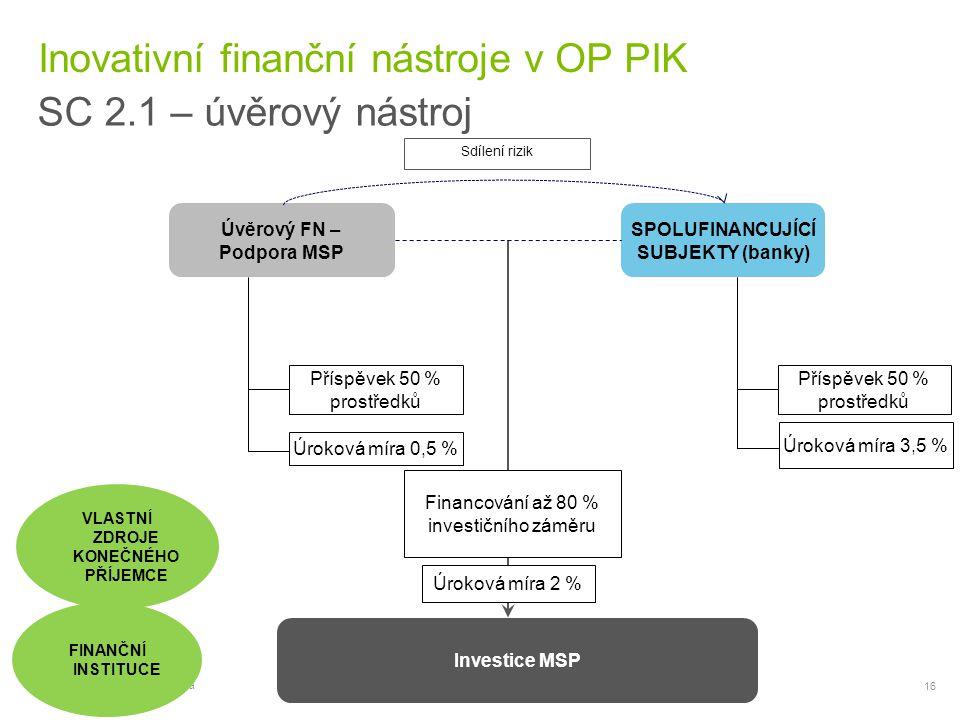 16 © 2015 Deloitte Česká republika Inovativní finanční nástroje v OP PIK SC 2.1 – úvěrový nástroj Úvěrový FN – Podpora MSP SPOLUFINANCUJÍCÍ SUBJEKTY (