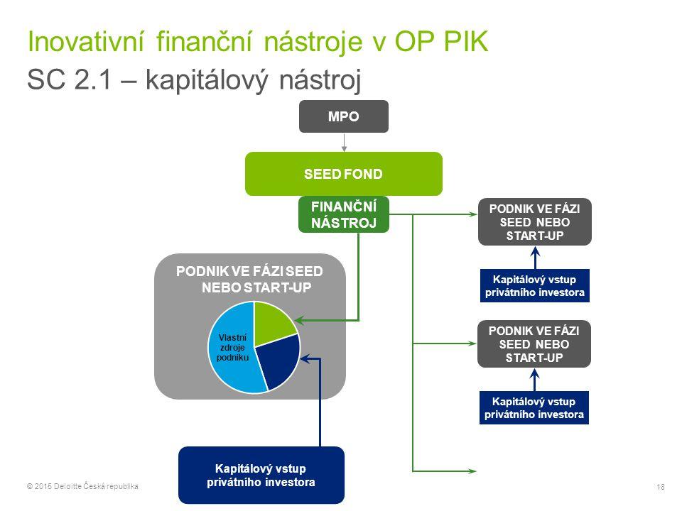 18 © 2015 Deloitte Česká republika Inovativní finanční nástroje v OP PIK SC 2.1 – kapitálový nástroj FINANČNÍ NÁSTROJ PODNIK VE FÁZI SEED NEBO START-U