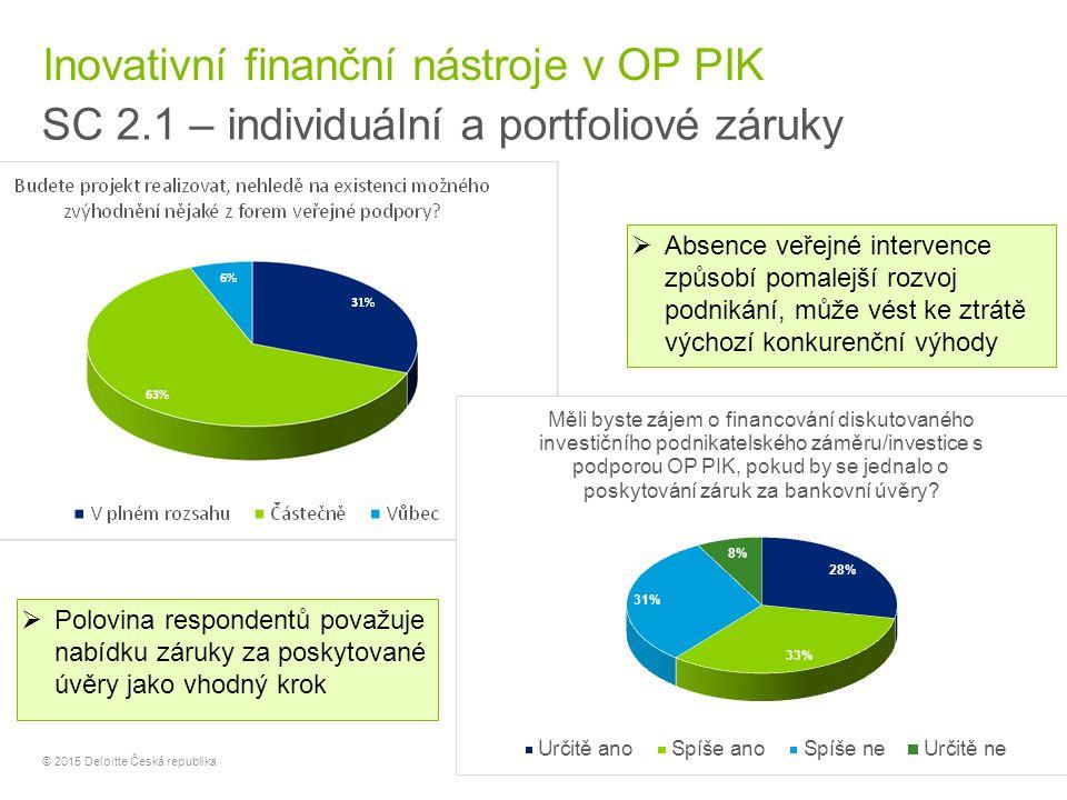 19 © 2015 Deloitte Česká republika Inovativní finanční nástroje v OP PIK SC 2.1 – individuální a portfoliové záruky  Absence veřejné intervence způso