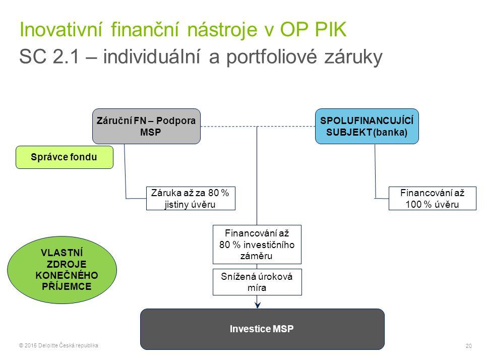 20 © 2015 Deloitte Česká republika Inovativní finanční nástroje v OP PIK SC 2.1 – individuální a portfoliové záruky Záruční FN – Podpora MSP SPOLUFINA