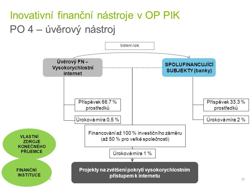 25 © 2015 Deloitte Česká republika Inovativní finanční nástroje v OP PIK PO 4 – úvěrový nástroj Úvěrový FN – Vysokorychlostní internet SPOLUFINANCUJÍC
