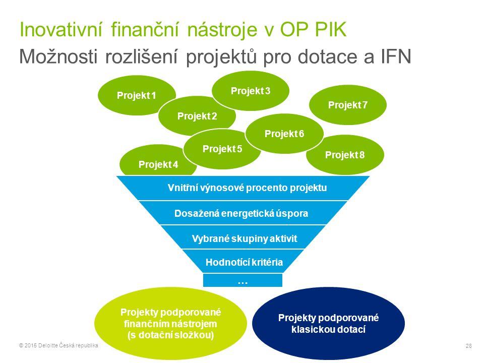28 © 2015 Deloitte Česká republika Inovativní finanční nástroje v OP PIK Možnosti rozlišení projektů pro dotace a IFN Projekt 4 … Hodnotící kritéria V