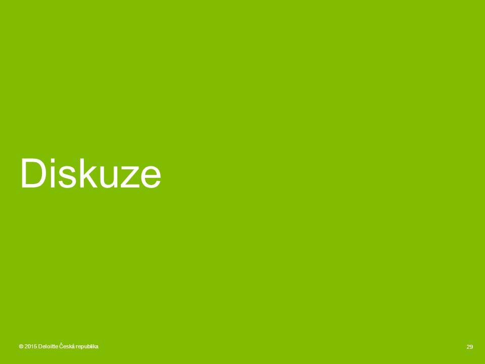 © 2015 Deloitte Česká republika 29 Diskuze