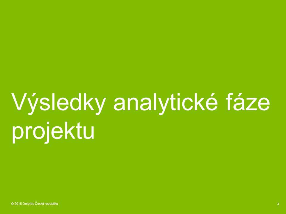 © 2015 Deloitte Česká republika 3 Výsledky analytické fáze projektu