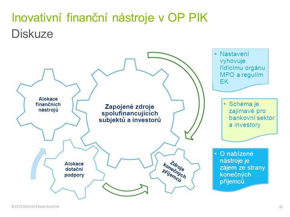 30 © 2015 Deloitte Česká republika Inovativní finanční nástroje v OP PIK Diskuze Zapojené zdroje spolufinancujících subjektů a investorů Alokace finan