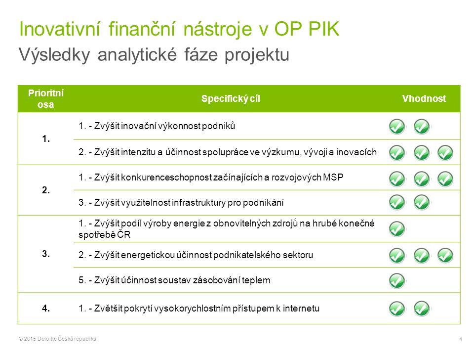 4 © 2015 Deloitte Česká republika Inovativní finanční nástroje v OP PIK Výsledky analytické fáze projektu Prioritní osa Specifický cílVhodnost 1. 1. -