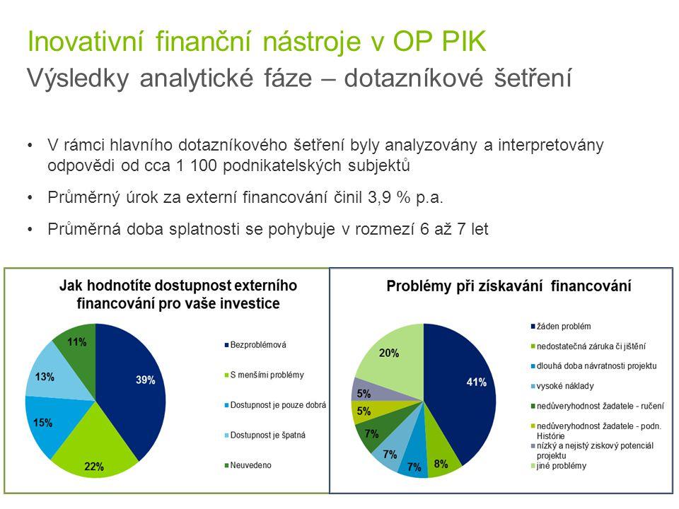 5 © 2015 Deloitte Česká republika Inovativní finanční nástroje v OP PIK Výsledky analytické fáze – dotazníkové šetření V rámci hlavního dotazníkového