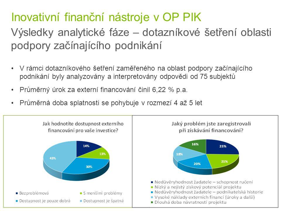 6 © 2015 Deloitte Česká republika Inovativní finanční nástroje v OP PIK Výsledky analytické fáze – dotazníkové šetření oblasti podpory začínajícího po