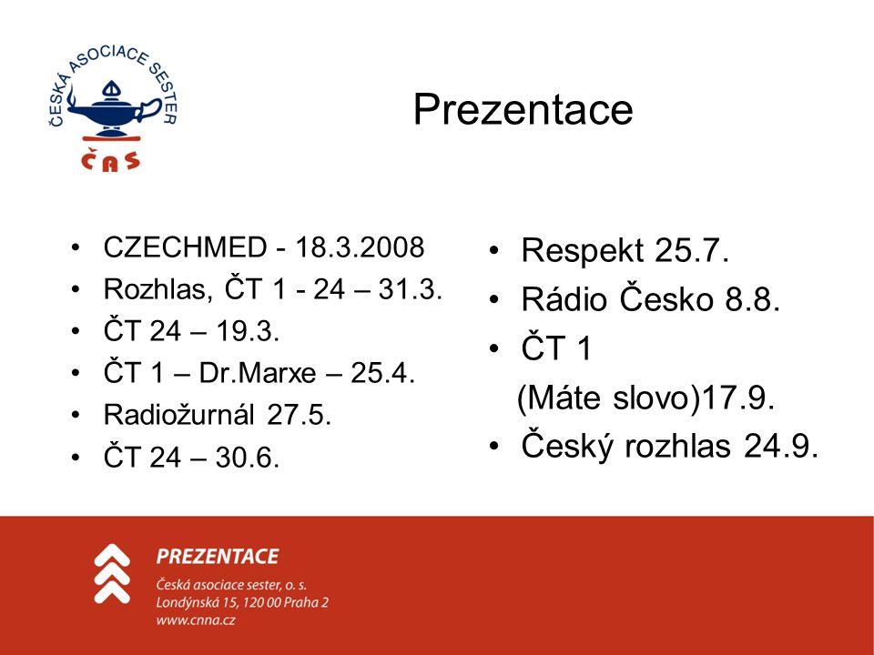 Prezentace CZECHMED - 18.3.2008 Rozhlas, ČT 1 - 24 – 31.3.