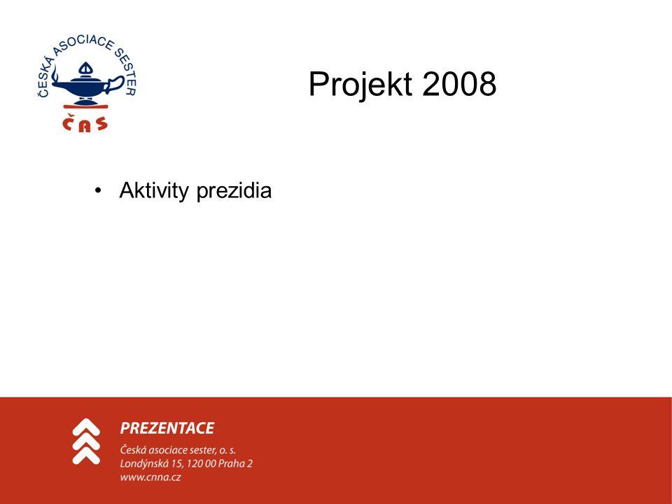 Projekt 2008 Aktivity prezidia