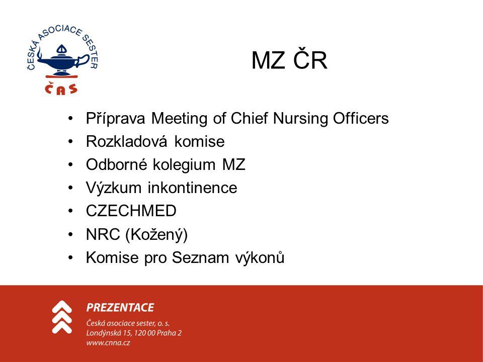 MZ ČR Příprava Meeting of Chief Nursing Officers Rozkladová komise Odborné kolegium MZ Výzkum inkontinence CZECHMED NRC (Kožený) Komise pro Seznam výkonů