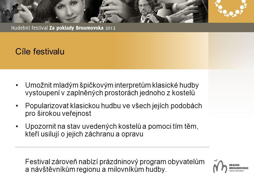 Cíle festivalu Umožnit mladým špičkovým interpretům klasické hudby vystoupení v zaplněných prostorách jednoho z kostelů Popularizovat klasickou hudbu