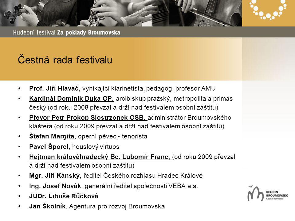 Čestná rada festivalu Prof. Jiří Hlaváč, vynikající klarinetista, pedagog, profesor AMU Kardinál Dominik Duka OP, arcibiskup pražský, metropolita a pr