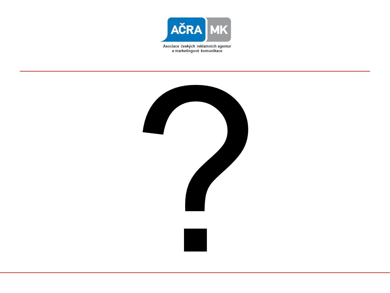 Asociace českých reklamních agentur a marketingové komunikace